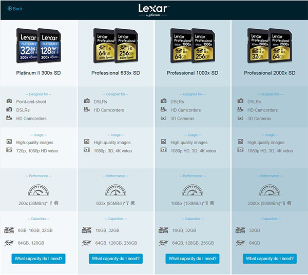 Once You Select Your Card Type The New Page Screenshot Above Displays Different Memory Types Available From Lexar Devices Theyre Designed